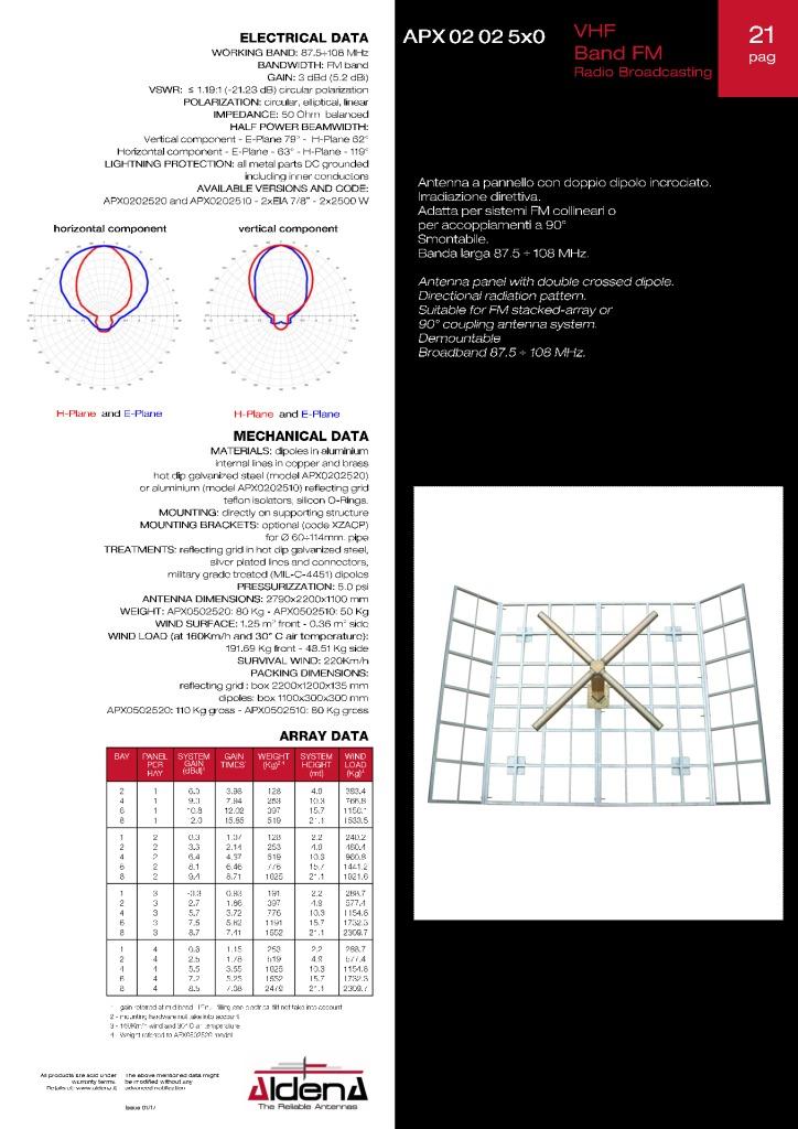 thumbnail of APX02025x0-VHF-Band-II-FM_Aldena