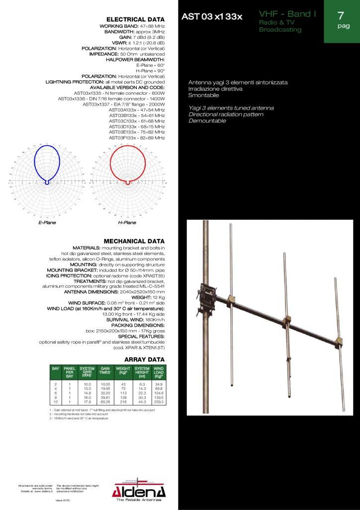 thumbnail of AST03x133x-VHF-Band-I_Aldena