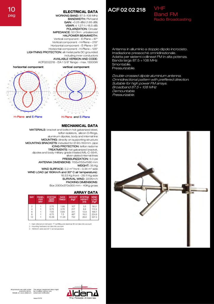 thumbnail of acf0202218-vhf-band-ii-fm_aldena