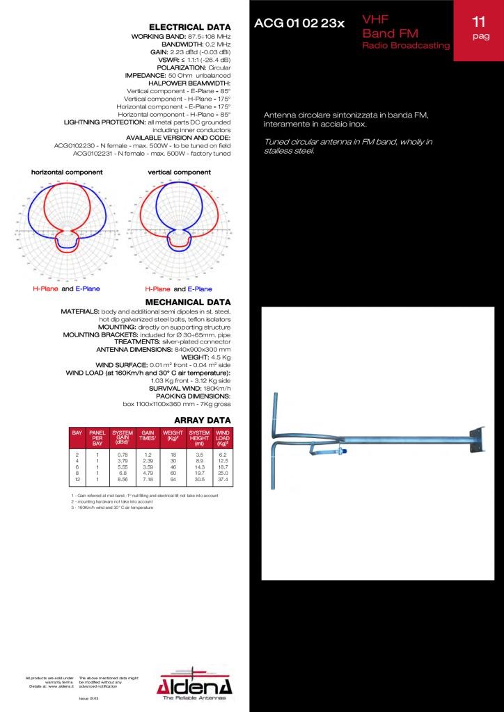 thumbnail of acg010223x-vhf-band-ii-fm_aldena