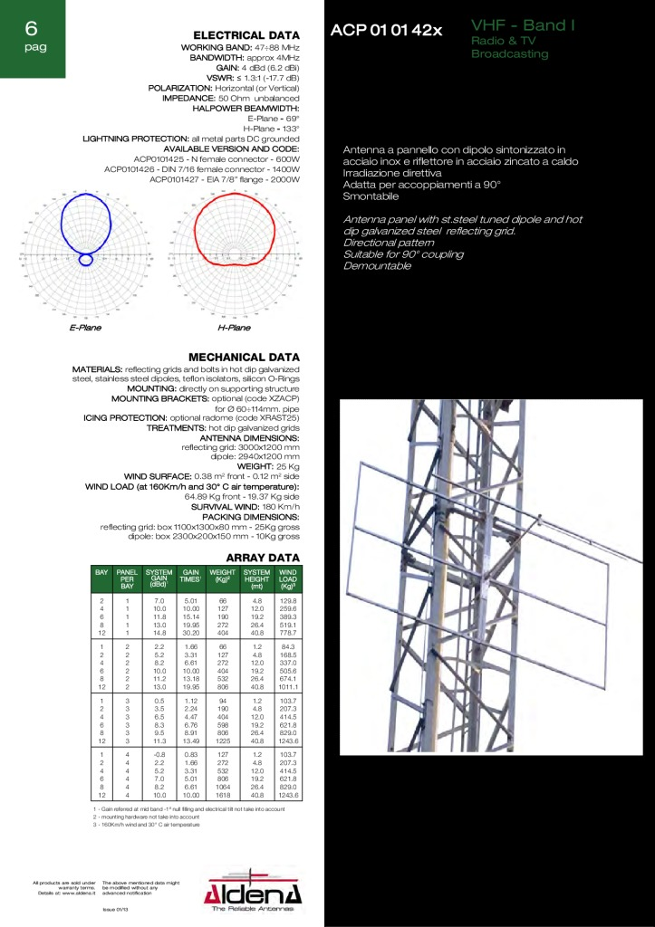 thumbnail of acp010142x-vhf-band-i_aldena