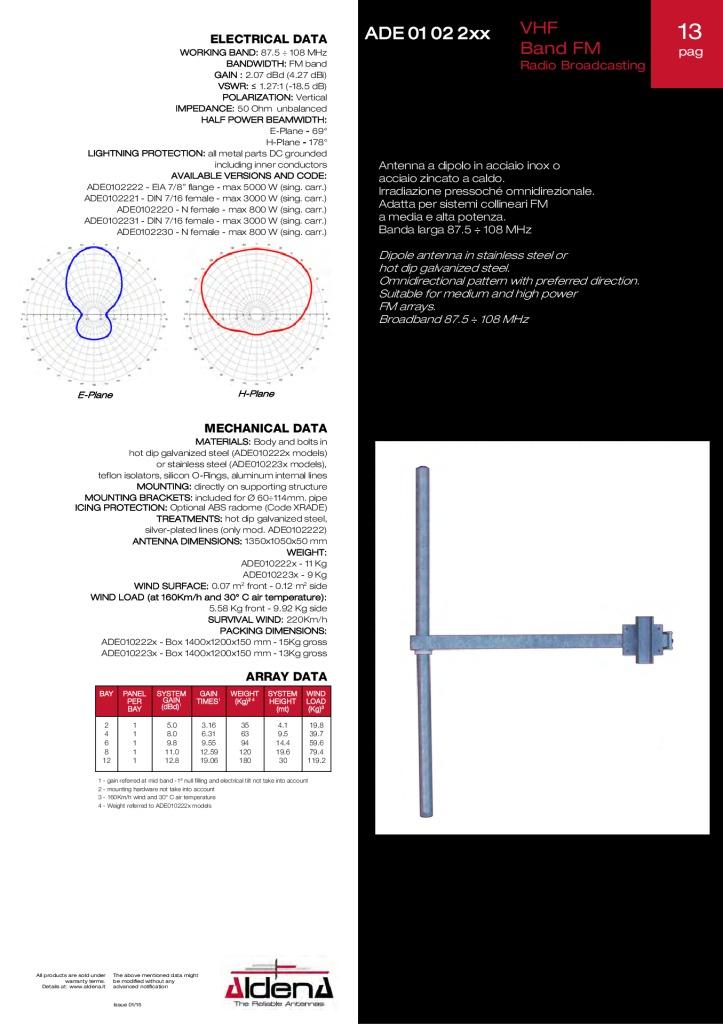 thumbnail of ade01022xx-vhf-band-ii-fm_aldena
