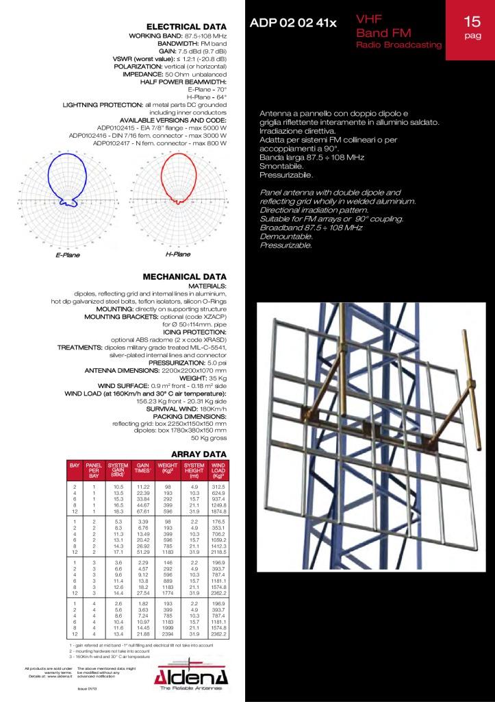 thumbnail of adp020241x-vhf-band-ii-fm_aldena