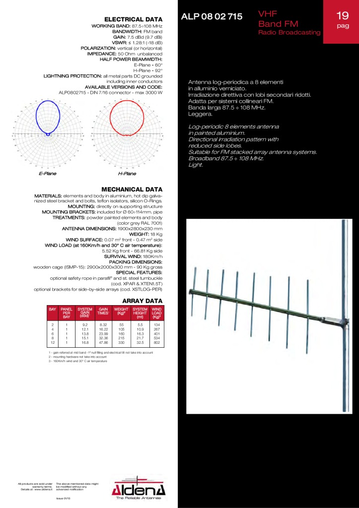 thumbnail of alp0802715-vhf-band-ii-fm_aldena