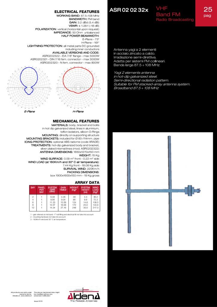 thumbnail of asr020232x-vhf-band-ii-fm_aldena