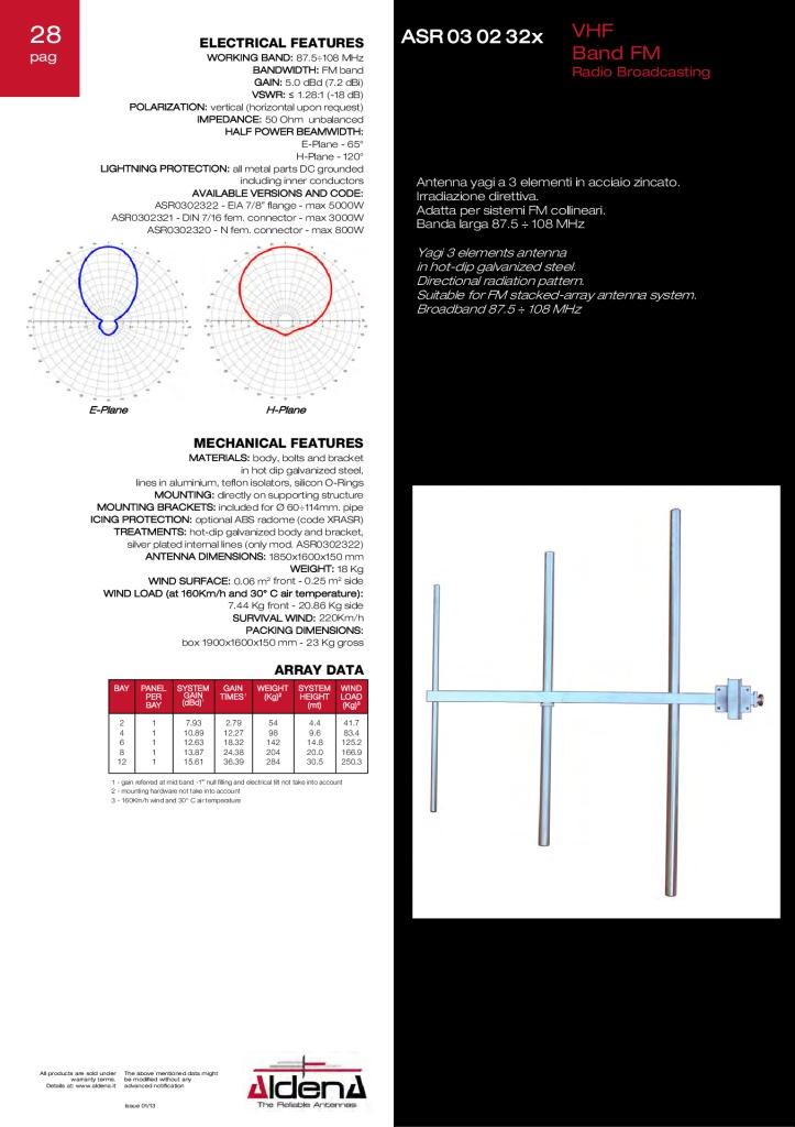 thumbnail of asr030232x-vhf-band-ii-fm_aldena