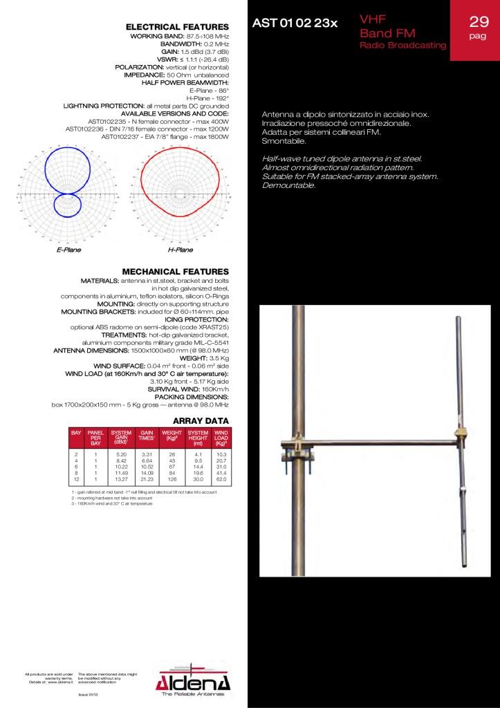 thumbnail of ast010223x-vhf-band-ii-fm_aldena